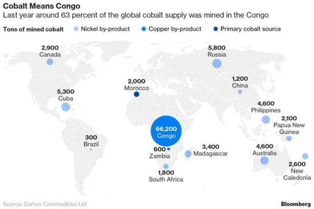 dove-si-trova-il-cobalto